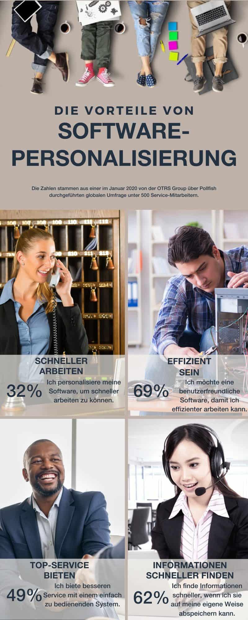 Personalization-Infographic_DE