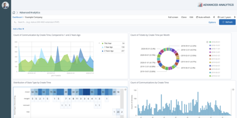 Dashboard_Overview_ADVANCED ANALYTICS