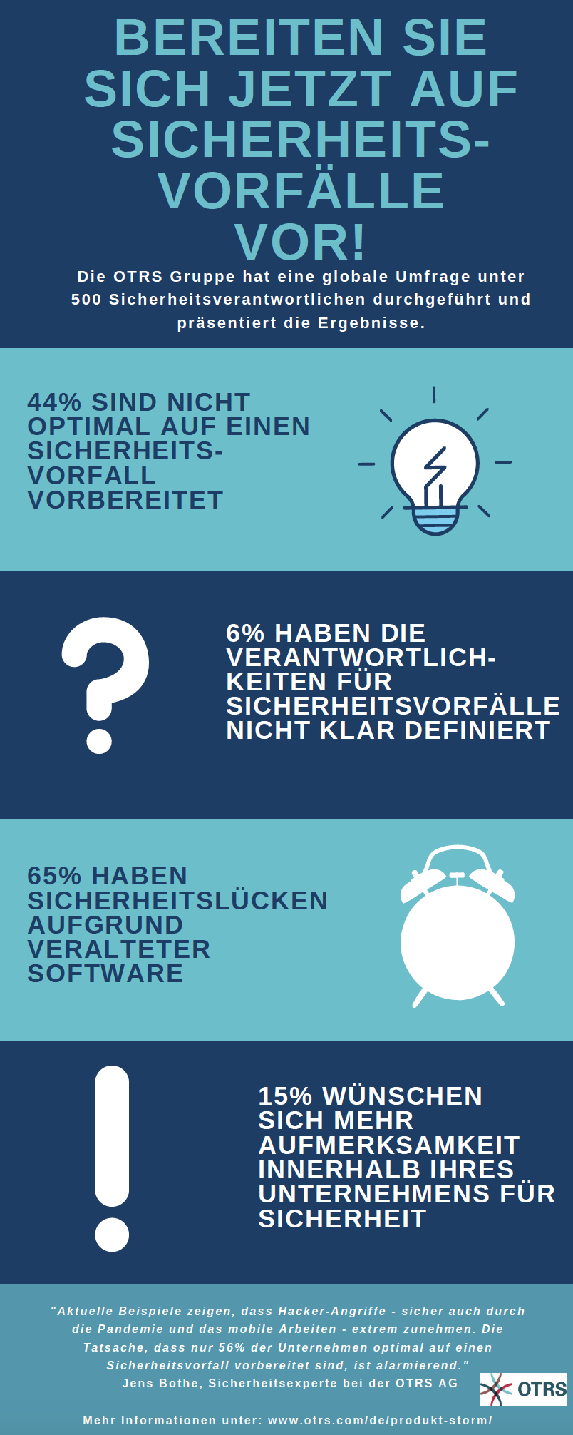 picture infografik security survey